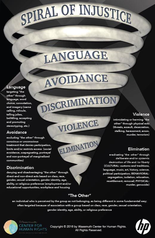 Spiral of Injustice